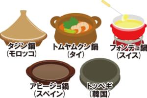 世界の土鍋