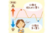 画像:【404号】ななみ先生のちゃっかり!家計学