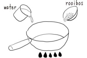 小鍋に水とルイボスの茶葉を入れ、沸騰させる。