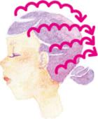顔とつながる頭皮のマッサージもたるみ防止に