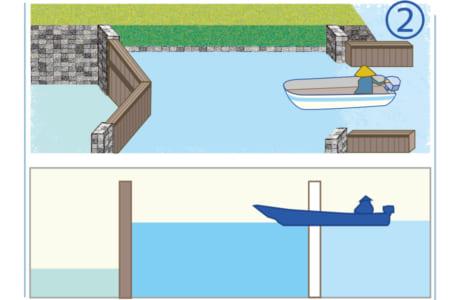 水位が同じになったら門扉に水圧がかからなくなり門扉が開閉可能に。加勢川側の門扉を開け、船を入れます