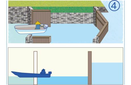 水位が同じになったら、緑川側の門扉を開けて、船を緑川へ進めます