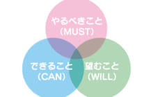 画像:【437号】ステキ女子を目指そう! キャリア&マナーUP レッスン Lesson.29