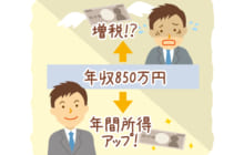 画像:【448号】ななみ先生のちゃっかり!家計学