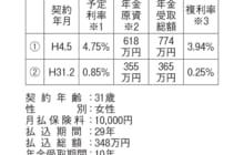 画像:【460号】ななみ先生のちゃっかり!家計学