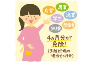 ※第1号被保険者…日本に住む20歳以上60歳未満の自営業者、農業・漁業者、学生および無職の方とその配偶者(厚生年金保険や共済組合などに加入しておらず、第3号被保険者でない方)