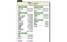 """画像:【524号】""""お金のプロ""""がズバリ!家計簿チェック"""