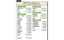 """画像:【527号】""""お金のプロ""""がズバリ!家計簿チェック"""