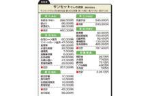 """画像:【529号】""""お金のプロ""""がズバリ!家計簿チェック"""
