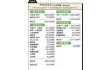 """画像:【536号】""""お金のプロ""""がズバリ!家計簿チェック"""