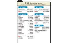 """画像:【541号】""""お金のプロ""""がズバリ!家計簿チェック"""