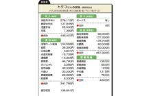 """画像:【542号】""""お金のプロ""""がズバリ!家計簿チェック"""