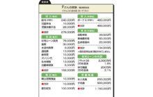 """画像:【544号】""""お金のプロ""""がズバリ!家計簿チェック"""