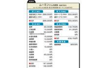 """画像:【545号】""""お金のプロ""""がズバリ!家計簿チェック"""
