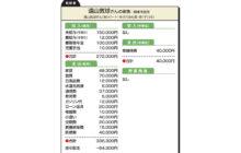 """画像:【555号】""""お金のプロ""""がズバリ!家計簿チェック"""