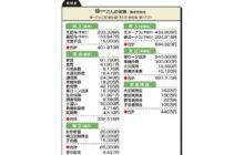 """画像:【557号】""""お金のプロ""""がズバリ!家計簿チェック"""