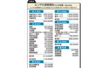 """画像:【558号】""""お金のプロ""""がズバリ!家計簿チェック"""