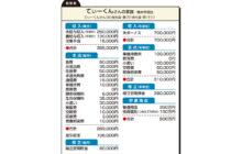 """画像:【566号】""""お金のプロ""""がズバリ!家計簿チェック"""