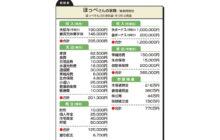 """画像:【567号】""""お金のプロ""""がズバリ!家計簿チェック"""