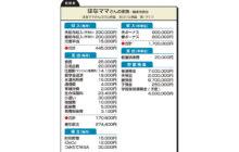 """画像:【570号】""""お金のプロ""""がズバリ!家計簿チェック"""