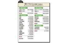 """画像:【571号】""""お金のプロ""""がズバリ!家計簿チェック"""