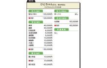 """画像:【582号】""""お金のプロ""""がズバリ!家計簿チェック"""