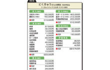 """画像:【584号】""""お金のプロ""""がズバリ!家計簿チェック"""