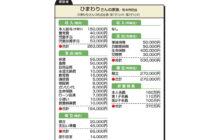 """画像:【597号】""""お金のプロ""""がズバリ!家計簿チェック"""